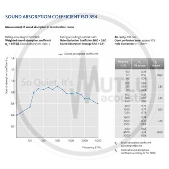Soundtex Akustik Keçe Kumaş Test Rapor